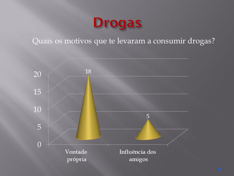 Quais os motivos que te levaram a consumir drogas