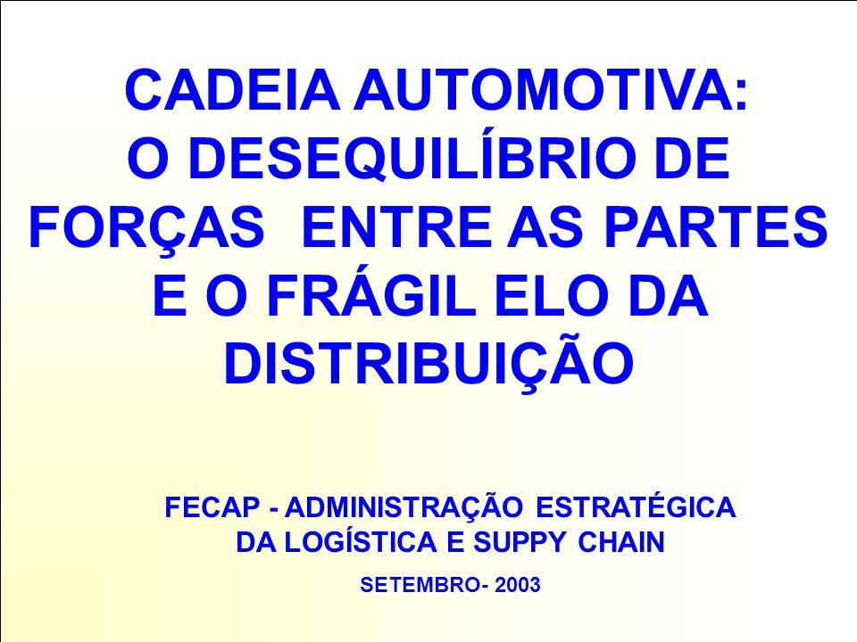 CADEIA AUTOMOTIVA: O DESEQUILÍBRIO DE FORÇAS ENTRE AS PARTES E O FRÁGIL ELO DA DISTRIBUIÇÃO FECAP - ADMINISTRAÇÃO ESTRATÉGICA DA LOGÍSTICA E SUPPY CHAIN SETEMBRO- 2003