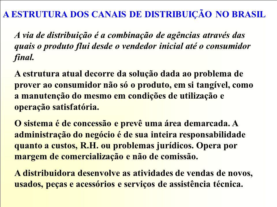 A ESTRUTURA DOS CANAIS DE DISTRIBUIÇÃO NO BRASIL A via de distribuição é a combinação de agências através das quais o produto flui desde o vendedor inicial até o consumidor final.