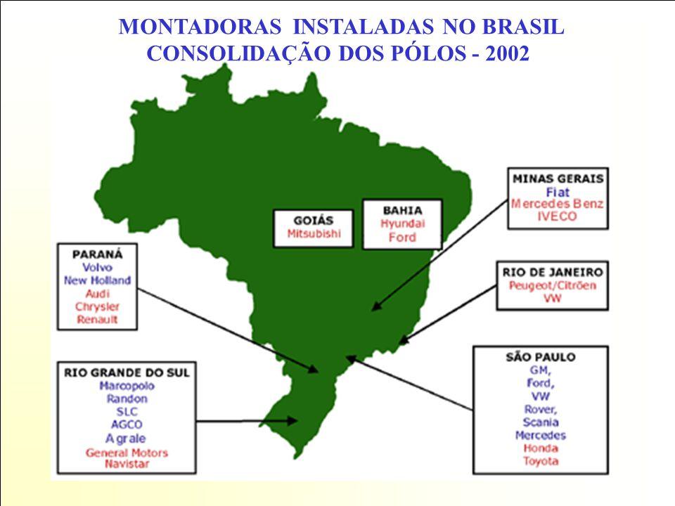 MONTADORAS INSTALADAS NO BRASIL CONSOLIDAÇÃO DOS PÓLOS - 2002
