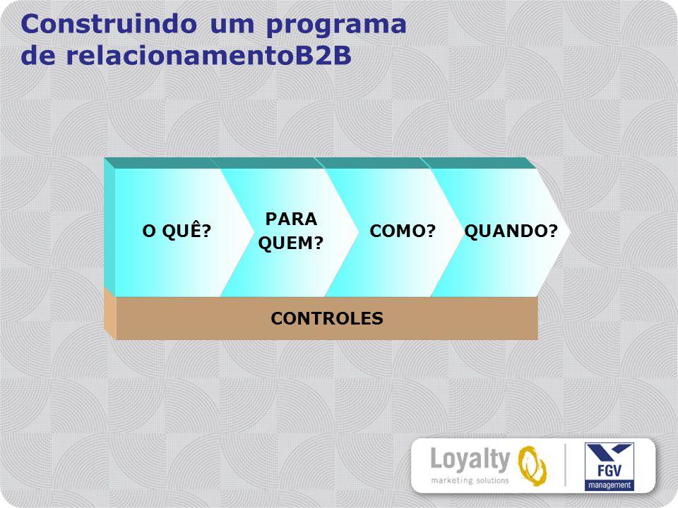 Construindo um programa de relacionamentoB2B CONTROLES O QUÊ? PARA QUEM? COMO?QUANDO?