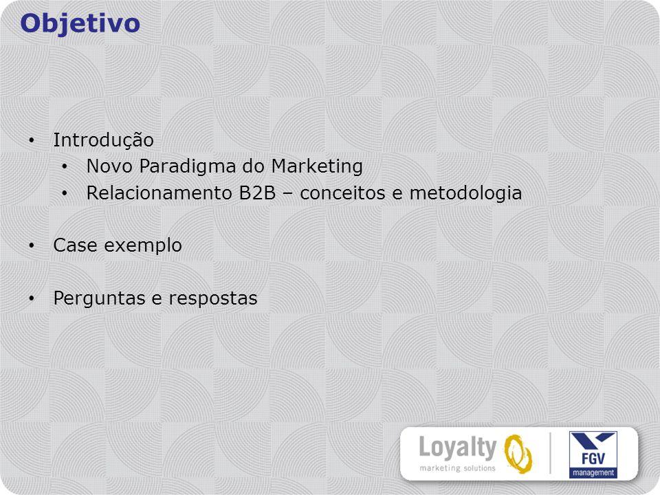 Objetivo Introdução Novo Paradigma do Marketing Relacionamento B2B – conceitos e metodologia Case exemplo Perguntas e respostas