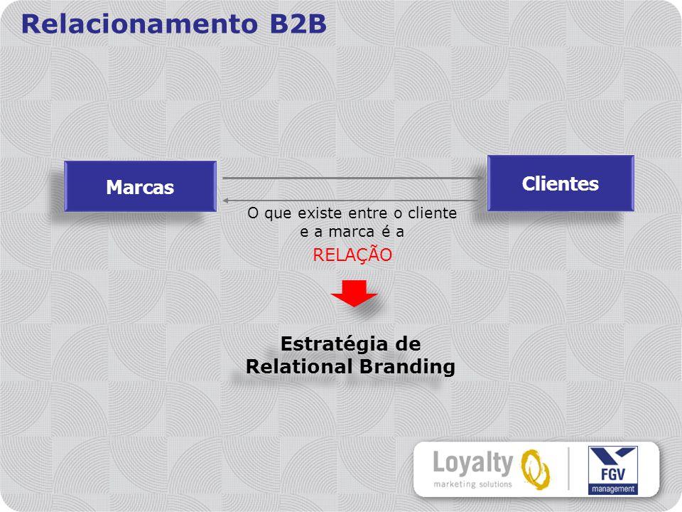 Relacionamento B2B Estratégia de Relational Branding Estratégia de Relational Branding Marcas Clientes O que existe entre o cliente e a marca é a RELAÇÃO