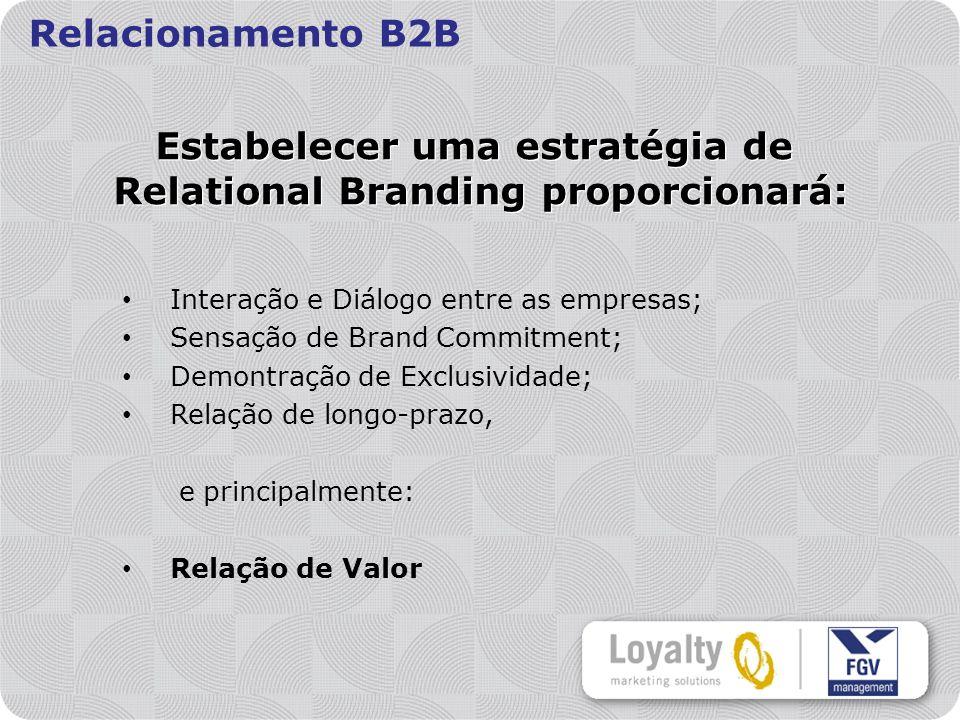 Relacionamento B2B Interação e Diálogo entre as empresas; Sensação de Brand Commitment; Demontração de Exclusividade; Relação de longo-prazo, e principalmente: Relação de Valor Estabelecer uma estratégia de Relational Branding proporcionará: Estabelecer uma estratégia de Relational Branding proporcionará: