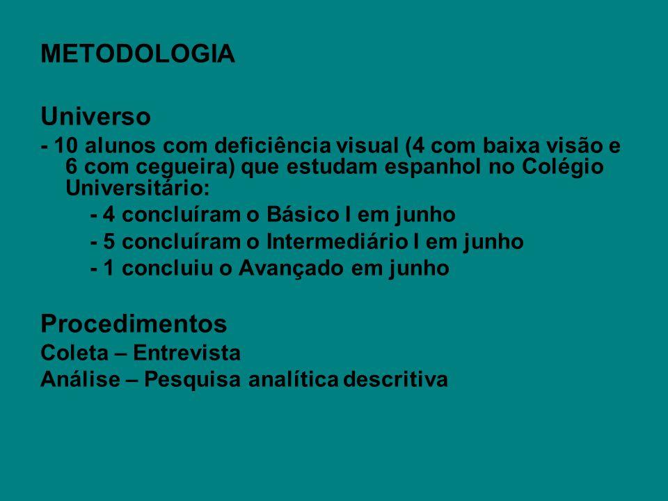 METODOLOGIA Universo - 10 alunos com deficiência visual (4 com baixa visão e 6 com cegueira) que estudam espanhol no Colégio Universitário: - 4 conclu
