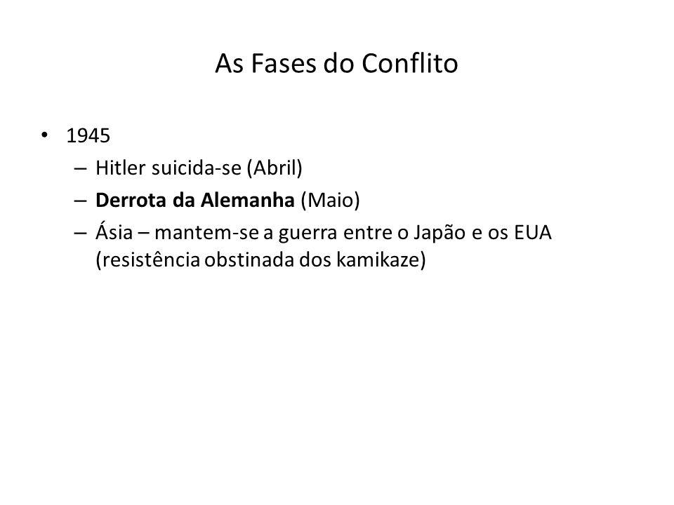 As Fases do Conflito 1945 – Hitler suicida-se (Abril) – Derrota da Alemanha (Maio) – Ásia – mantem-se a guerra entre o Japão e os EUA (resistência obstinada dos kamikaze)
