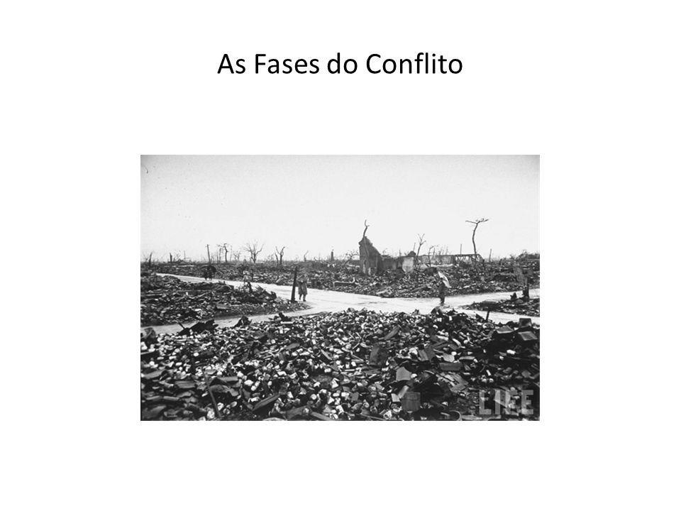 As Fases do Conflito