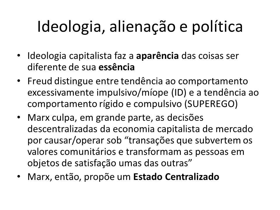 Ideologia, alienação e política Ideologia capitalista faz a aparência das coisas ser diferente de sua essência Freud distingue entre tendência ao comp