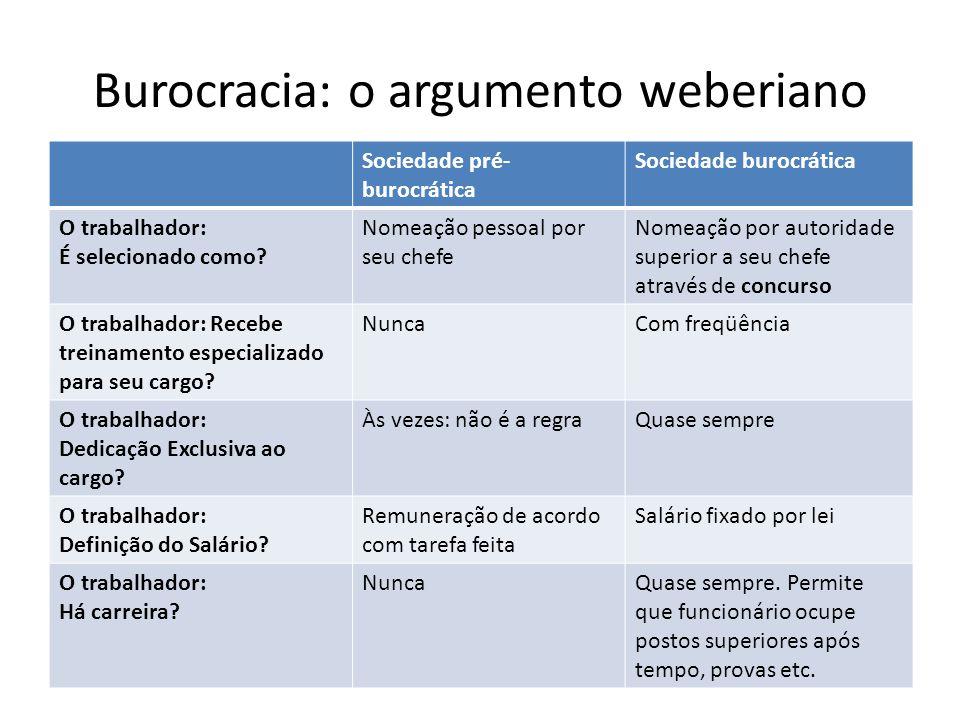 Burocracia: o argumento weberiano Sociedade pré- burocrática Sociedade burocrática O trabalhador: É selecionado como? Nomeação pessoal por seu chefe N