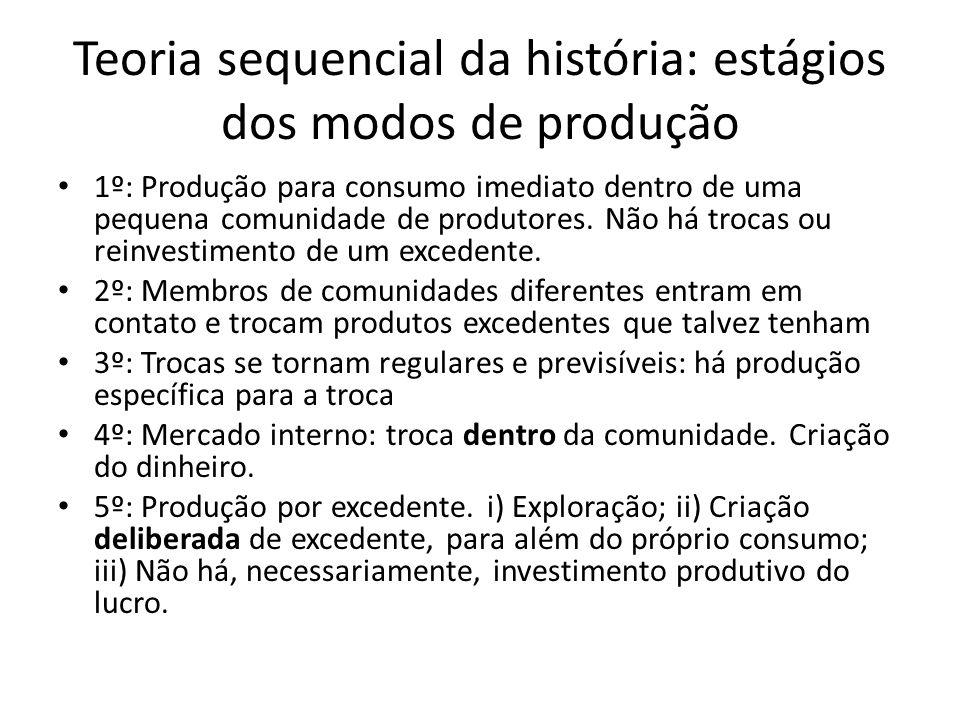 Teoria sequencial da história: estágios dos modos de produção 1º: Produção para consumo imediato dentro de uma pequena comunidade de produtores. Não h