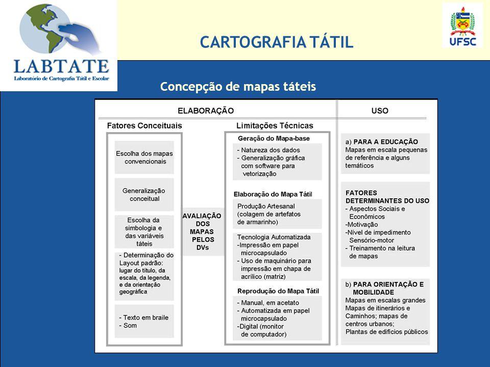 Concepção de mapas táteis CARTOGRAFIA TÁTIL