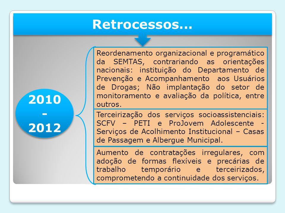 Retrocessos... 2010 - 2012 Reordenamento organizacional e programático da SEMTAS, contrariando as orientações nacionais: instituição do Departamento d