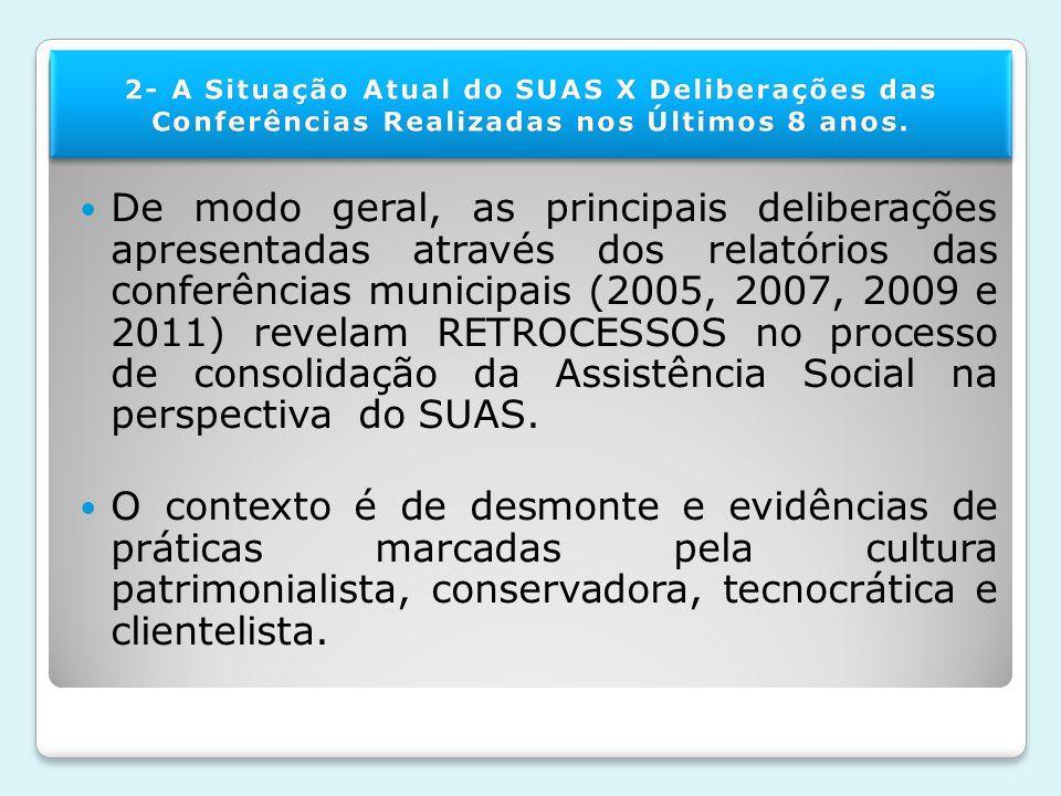 De modo geral, as principais deliberações apresentadas através dos relatórios das conferências municipais (2005, 2007, 2009 e 2011) revelam RETROCESSOS no processo de consolidação da Assistência Social na perspectiva do SUAS.