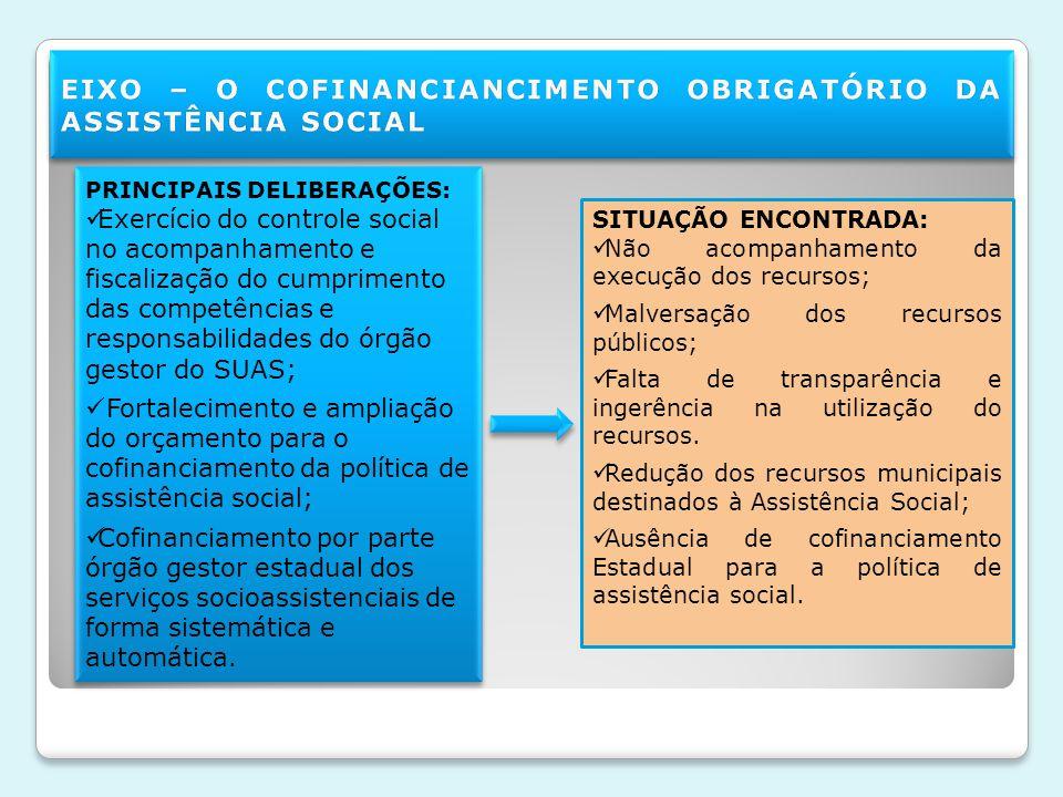 SITUAÇÃO ENCONTRADA: Não acompanhamento da execução dos recursos; Malversação dos recursos públicos; Falta de transparência e ingerência na utilização