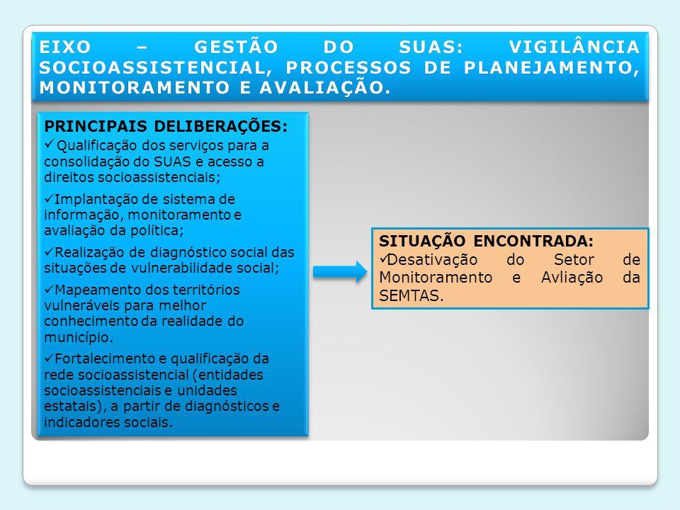 SITUAÇÃO ENCONTRADA: Desativação do Setor de Monitoramento e Avliação da SEMTAS. PRINCIPAIS DELIBERAÇÕES: Qualificação dos serviços para a consolidaçã