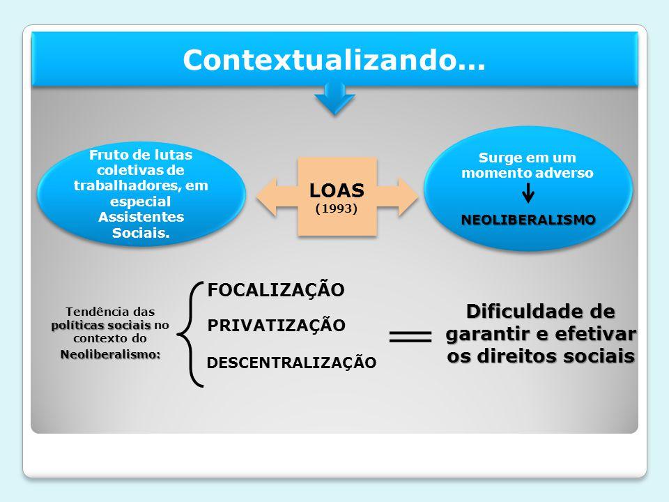 Contextualizando... LOAS (1993) LOAS (1993) Fruto de lutas coletivas de trabalhadores, em especial Assistentes Sociais. Surge em um momento adverso NE