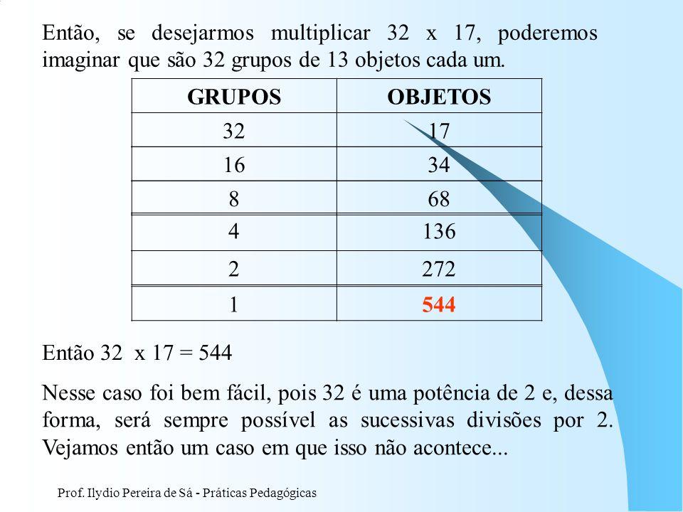 Prof. Ilydio Pereira de Sá - Práticas Pedagógicas Então, se desejarmos multiplicar 32 x 17, poderemos imaginar que são 32 grupos de 13 objetos cada um
