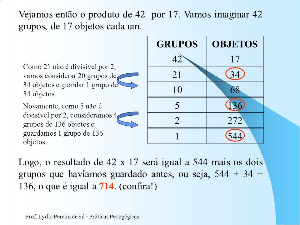 Prof. Ilydio Pereira de Sá - Práticas Pedagógicas Vejamos então o produto de 42 por 17. Vamos imaginar 42 grupos, de 17 objetos cada um. GRUPOSOBJETOS
