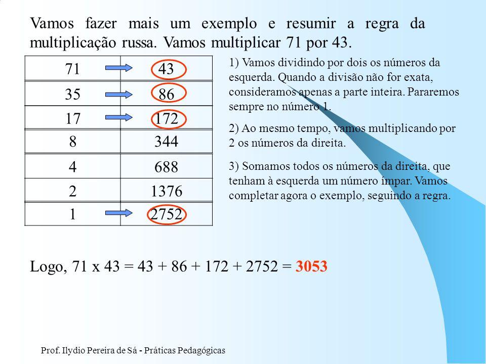 Prof. Ilydio Pereira de Sá - Práticas Pedagógicas Vamos fazer mais um exemplo e resumir a regra da multiplicação russa. Vamos multiplicar 71 por 43. 7