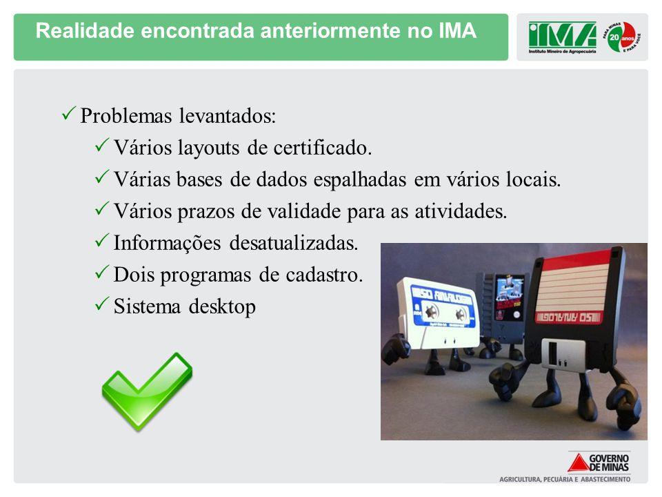 Realidade encontrada anteriormente no IMA Problemas levantados: Vários layouts de certificado. Várias bases de dados espalhadas em vários locais. Vári