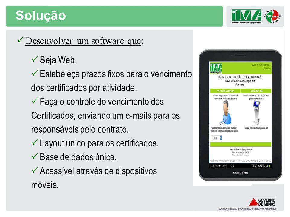 Solução Desenvolver um software que: Seja Web. Estabeleça prazos fixos para o vencimento dos certificados por atividade. Faça o controle do vencimento