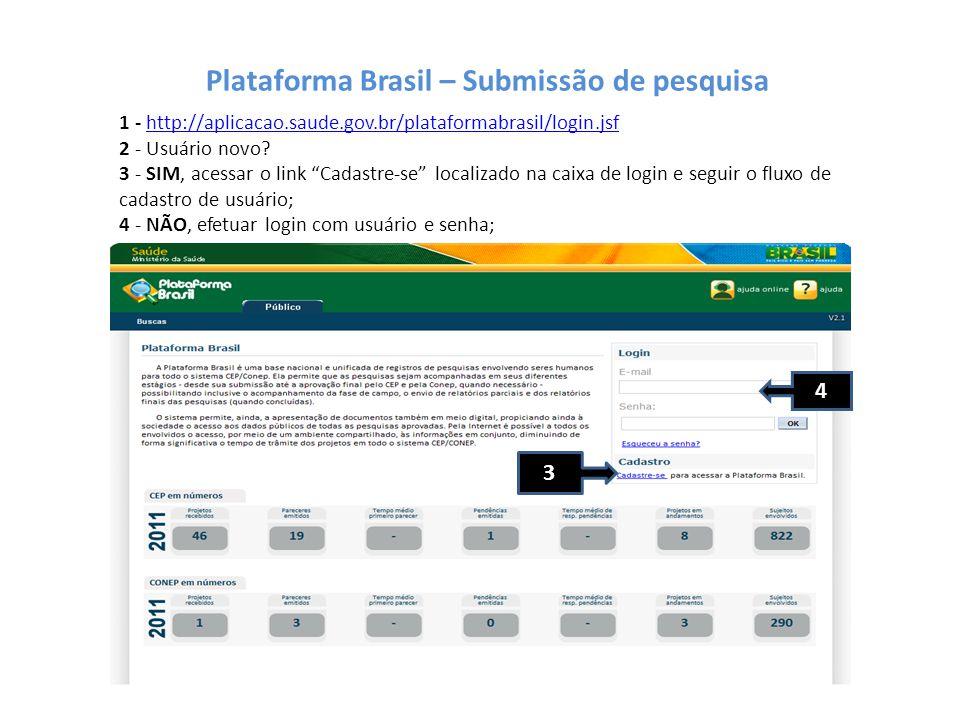 Plataforma Brasil – Submissão de pesquisa 1 - http://aplicacao.saude.gov.br/plataformabrasil/login.jsfhttp://aplicacao.saude.gov.br/plataformabrasil/login.jsf 2 - Usuário novo.