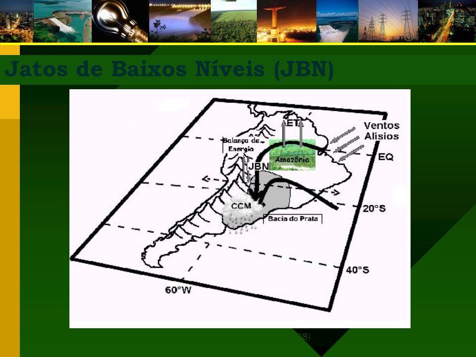 Jatos de Baixos Níveis (JBN) Fonte: Marengo et al (2004) Apud Nascimento (2008)