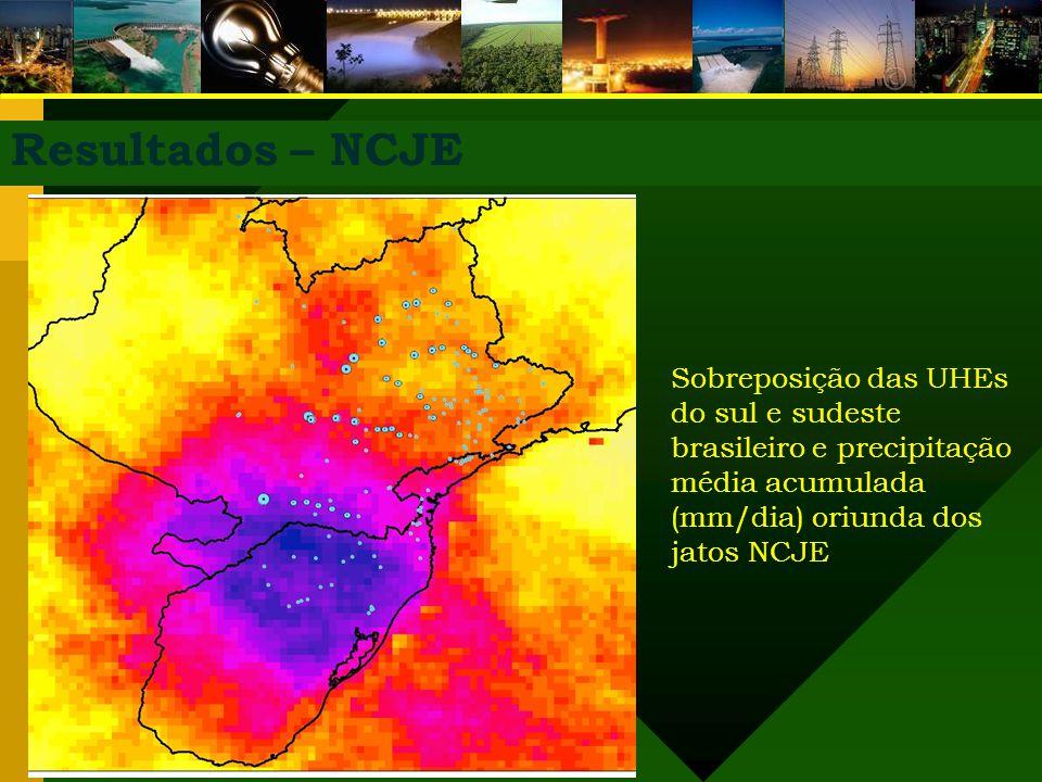 Resultados – NCJE Sobreposição das UHEs do sul e sudeste brasileiro e precipitação média acumulada (mm/dia) oriunda dos jatos NCJE