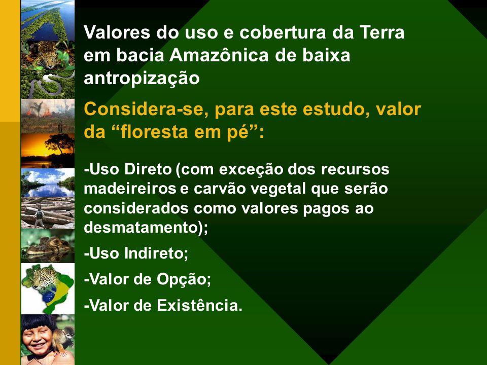 Valor total da floresta em pé (U$/ha/ano) Recursos não-madeireiros181,49 Recursos minerais0,36 Recursos pesqueiros30,00 Eco-turismo e pesca esportiva1,50 Ciclo hidrológico38,87 Seqüestro de carbono91,90 Polinizadores123,15* Bioprospecção (menor valor considerado)30,00 Biodiversidade25,30 Existência11,10 Total533,67 * 30% de U$ 410,52 PROJETO PURUS