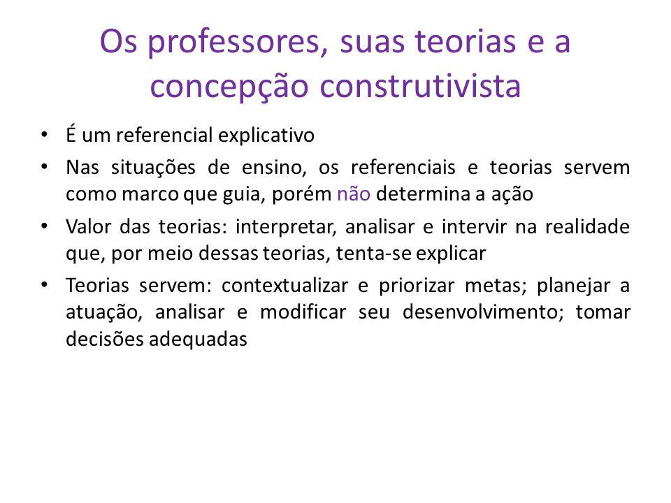Os professores e a concepção construtivista Isabel Solé César Coll Objetivo do capítulo: expor os conceitos fundamentais e as relações que se estabele