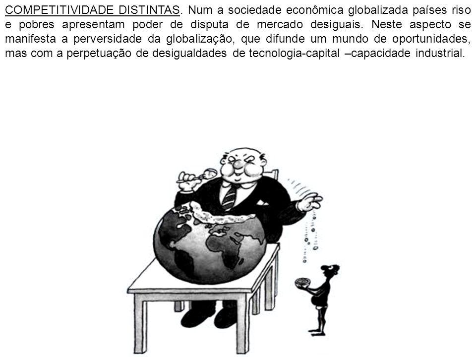 COMPETITIVIDADE DISTINTAS. Num a sociedade econômica globalizada países riso e pobres apresentam poder de disputa de mercado desiguais. Neste aspecto
