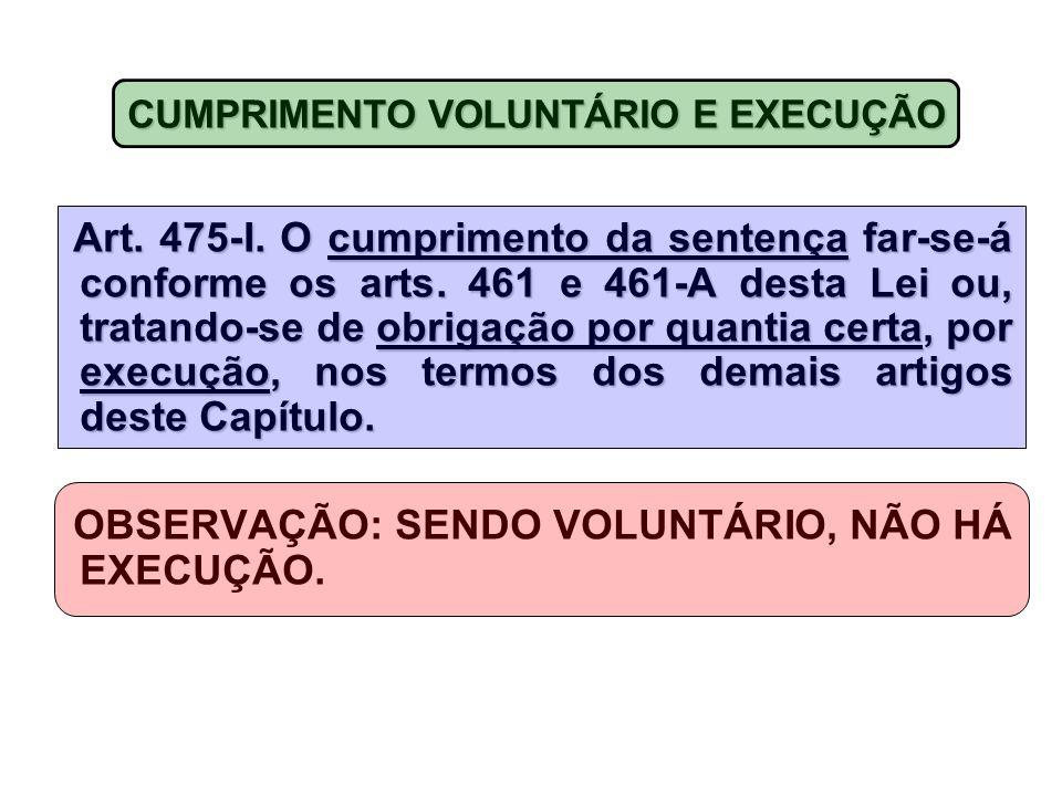 CUMPRIMENTO VOLUNTÁRIO E EXECUÇÃO CUMPRIMENTO VOLUNTÁRIO E EXECUÇÃO Art.
