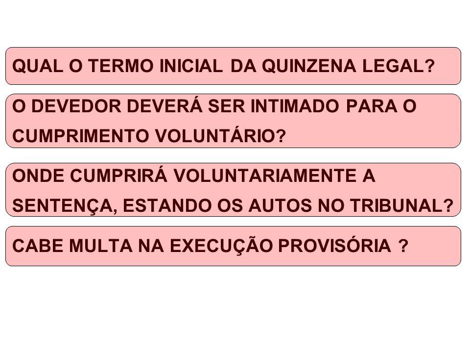 QUAL O TERMO INICIAL DA QUINZENA LEGAL.