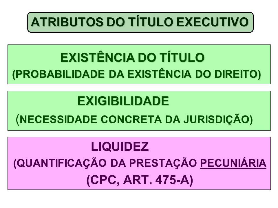 ATRIBUTOS DO TÍTULO EXECUTIVO EXISTÊNCIA DO TÍTULO EXISTÊNCIA DO TÍTULO (PROBABILIDADE DA EXISTÊNCIA DO DIREITO) EXIGIBILIDADE EXIGIBILIDADE ( NECESSIDADE CONCRETA DA JURISDIÇÃO) LIQUIDEZ (QUANTIFICAÇÃO DA PRESTAÇÃO PECUNIÁRIA (CPC, ART.