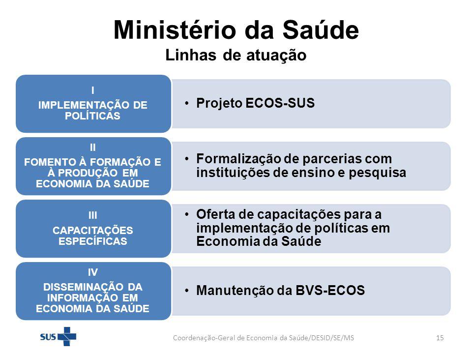 Coordenação-Geral de Economia da Saúde/DESID/SE/MS15 Ministério da Saúde Linhas de atuação Projeto ECOS-SUS I IMPLEMENTAÇÃO DE POLÍTICAS Formalização