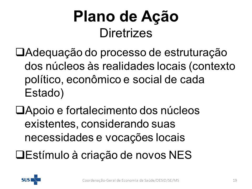 Plano de Ação Diretrizes Adequação do processo de estruturação dos núcleos às realidades locais (contexto político, econômico e social de cada Estado)