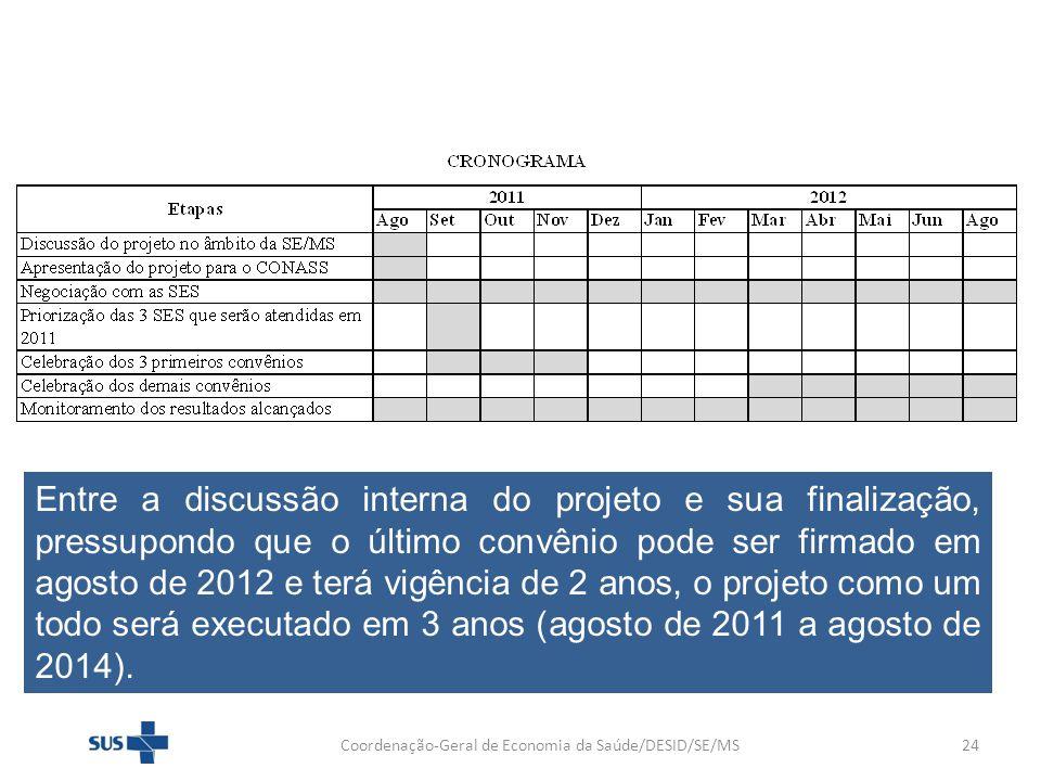 Coordenação-Geral de Economia da Saúde/DESID/SE/MS24 Entre a discussão interna do projeto e sua finalização, pressupondo que o último convênio pode se