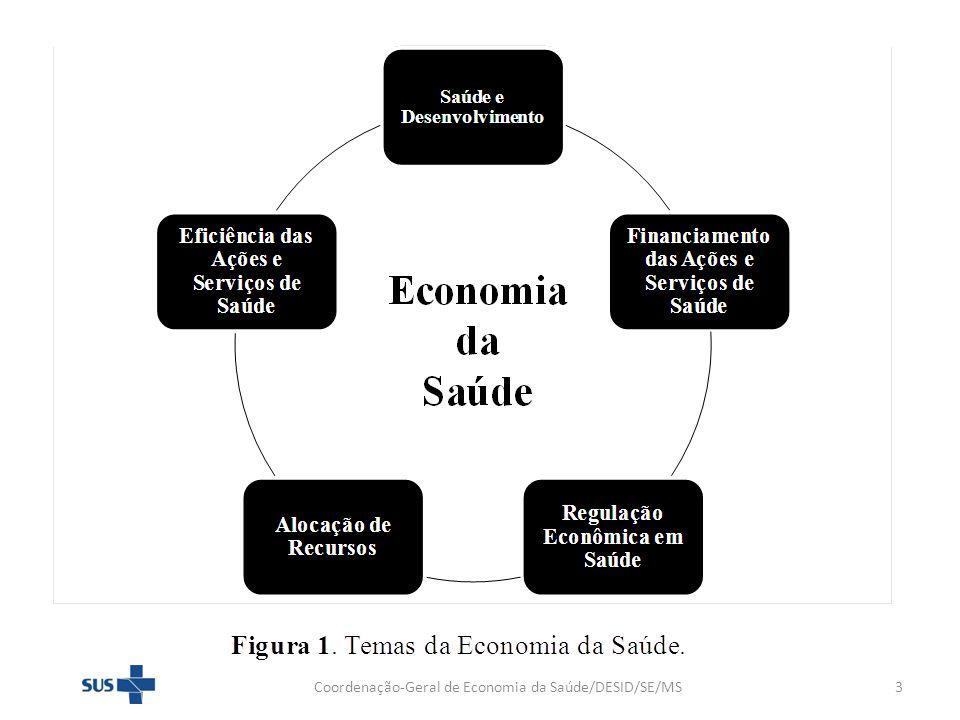 Coordenação-Geral de Economia da Saúde/DESID/SE/MS3