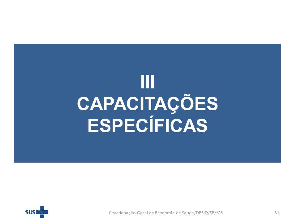 III CAPACITAÇÕES ESPECÍFICAS Coordenação-Geral de Economia da Saúde/DESID/SE/MS31