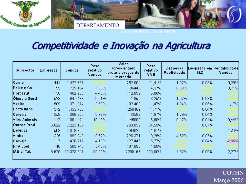 DEPARTAMENTO ECONOMIA AGRÁRIA COTHN Março 2006 Competitividade e Inovação na Agricultura