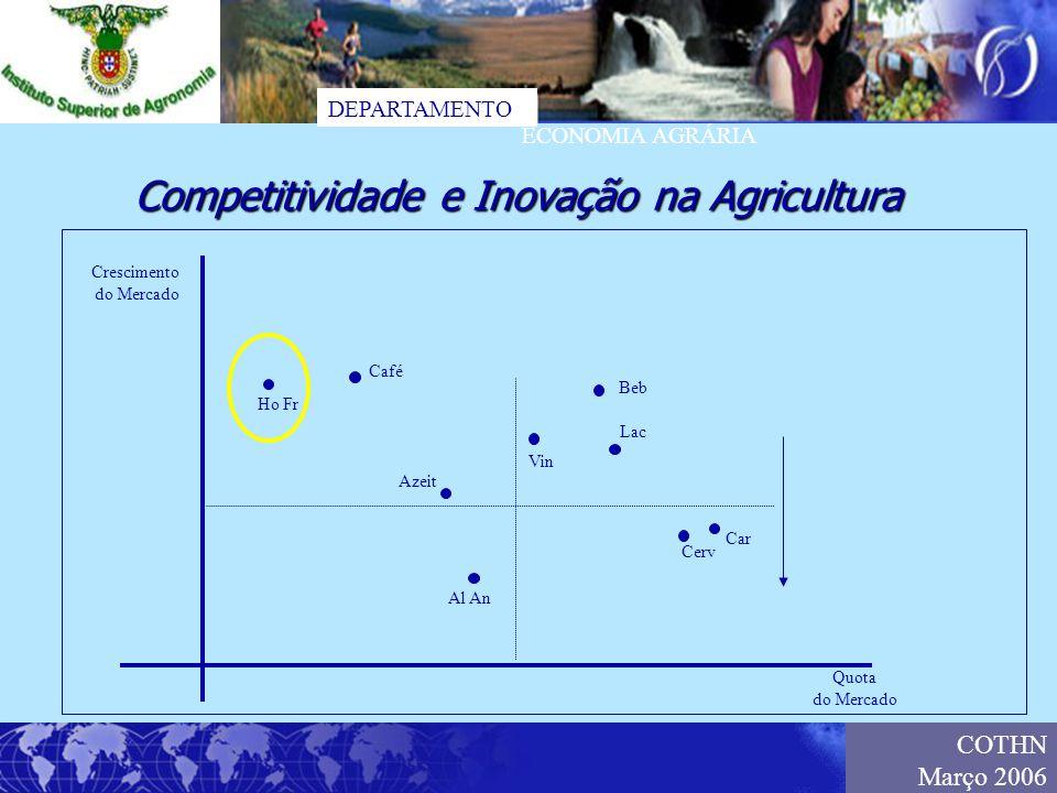 DEPARTAMENTO ECONOMIA AGRÁRIA COTHN Março 2006 A estratégia de Lisboa está já associada à nova PAC baseada no decoupling tendo em vista, a prazo, reduzir e até terminar as ajudas à produção A estratégia de Lisboa está já associada à nova PAC baseada no decoupling tendo em vista, a prazo, reduzir e até terminar as ajudas à produção Esta nova abordagem implica: Esta nova abordagem implica: o reforço da orientação para o mercado, obrigando a uma constante pesquisa de novas oportunidades o reforço da orientação para o mercado, obrigando a uma constante pesquisa de novas oportunidades sustentabilidade ambiental sustentabilidade ambiental inovação do produto e do processo como forma de garantir o reforço de vantagem competitiva inovação do produto e do processo como forma de garantir o reforço de vantagem competitiva a produção baseada em padrões de qualidade elevada, com o resposta às exigências do consumo a produção baseada em padrões de qualidade elevada, com o resposta às exigências do consumo Competitividade e Inovação na Agricultura