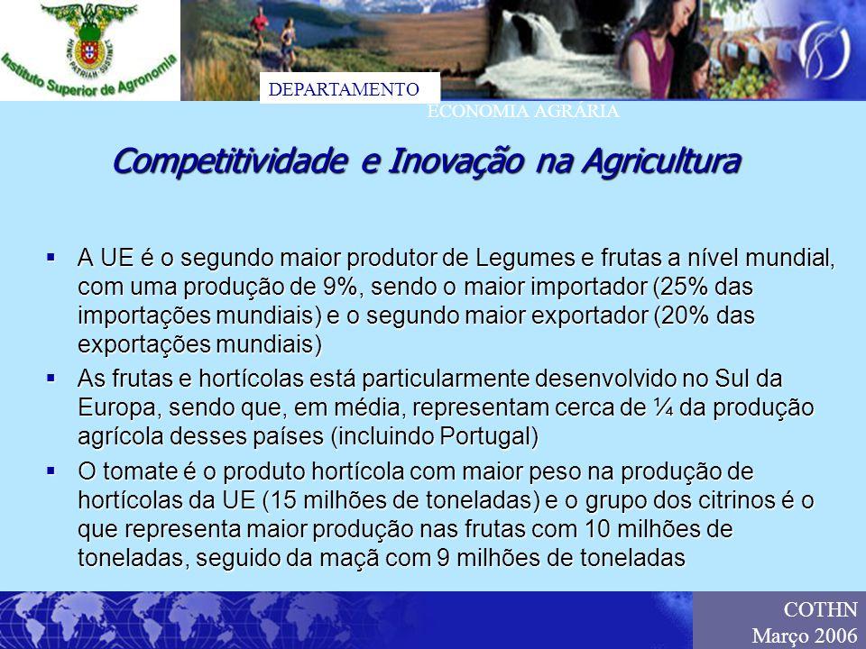 DEPARTAMENTO ECONOMIA AGRÁRIA COTHN Março 2006 A UE é o segundo maior produtor de Legumes e frutas a nível mundial, com uma produção de 9%, sendo o maior importador (25% das importações mundiais) e o segundo maior exportador (20% das exportações mundiais) A UE é o segundo maior produtor de Legumes e frutas a nível mundial, com uma produção de 9%, sendo o maior importador (25% das importações mundiais) e o segundo maior exportador (20% das exportações mundiais) As frutas e hortícolas está particularmente desenvolvido no Sul da Europa, sendo que, em média, representam cerca de ¼ da produção agrícola desses países (incluindo Portugal) As frutas e hortícolas está particularmente desenvolvido no Sul da Europa, sendo que, em média, representam cerca de ¼ da produção agrícola desses países (incluindo Portugal) O tomate é o produto hortícola com maior peso na produção de hortícolas da UE (15 milhões de toneladas) e o grupo dos citrinos é o que representa maior produção nas frutas com 10 milhões de toneladas, seguido da maçã com 9 milhões de toneladas O tomate é o produto hortícola com maior peso na produção de hortícolas da UE (15 milhões de toneladas) e o grupo dos citrinos é o que representa maior produção nas frutas com 10 milhões de toneladas, seguido da maçã com 9 milhões de toneladas Competitividade e Inovação na Agricultura