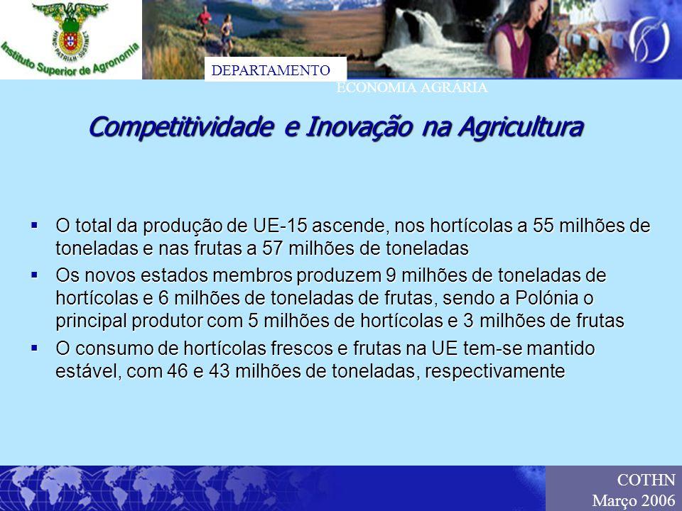 DEPARTAMENTO ECONOMIA AGRÁRIA COTHN Março 2006 Portugal produz cerca de 1 milhão de toneladas de frutas e cerca de 800 mil toneladas de hortícolas frescos Portugal produz cerca de 1 milhão de toneladas de frutas e cerca de 800 mil toneladas de hortícolas frescos O peso das importações de hortícolas no total das importações agrícolas foi, em 2002, de 4,5% e para as frutas de 7,9%, representando, no seu conjunto, 230 milhões de euros O peso das importações de hortícolas no total das importações agrícolas foi, em 2002, de 4,5% e para as frutas de 7,9%, representando, no seu conjunto, 230 milhões de euros As exportações de hortícolas representou 5,4% do total das exportações agrícolas, tendo as frutas um peso de 5,3% do total das exportações agrícolas representando, no seu conjunto, 47 milhões de euros As exportações de hortícolas representou 5,4% do total das exportações agrícolas, tendo as frutas um peso de 5,3% do total das exportações agrícolas representando, no seu conjunto, 47 milhões de euros O complexo de produção agro-alimentar, mostra uma grande dependência do exterior: na UE-15, Portugal é o país que apresenta o maior valor de défice líquido a seguir ao Luxemburgo –311,7 per capita, superior à Suécia (–261,4), longe da Espanha (+95,4) O complexo de produção agro-alimentar, mostra uma grande dependência do exterior: na UE-15, Portugal é o país que apresenta o maior valor de défice líquido a seguir ao Luxemburgo –311,7 per capita, superior à Suécia (–261,4), longe da Espanha (+95,4) Competitividade e Inovação na Agricultura