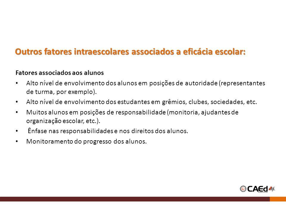 Fatores associados aos alunos Alto nível de envolvimento dos alunos em posições de autoridade (representantes de turma, por exemplo).