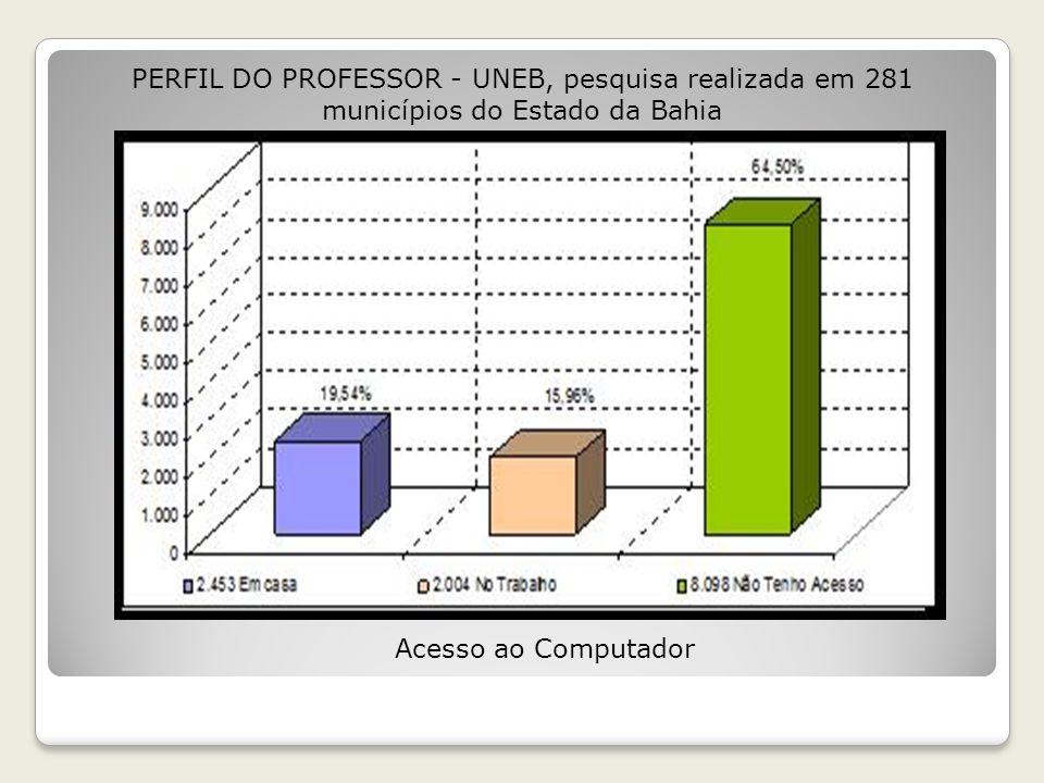 45 municípios - 61 tutores – 2.409 professores 130 municípios - 120 tutores - 7.865 professores Ampliação do curso