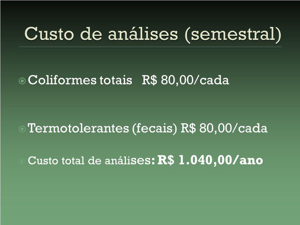 Coliformes totais R$ 80,00/cada Termotolerantes (fecais) R$ 80,00/cada Custo total de análi ses: R$ 1.040,00/ano