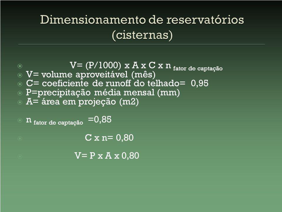 V= (P/1000) x A x C x n fator de captação V= volume aproveitável (mês) C= coeficiente de runoff do telhado= 0,95 P=precipitação média mensal (mm) A= á