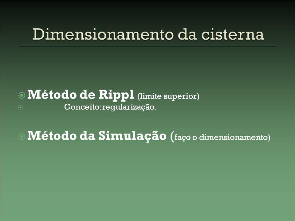 Método de Rippl (limite superior) Conceito: regularização. Método da Simulação ( faço o dimensionamento)