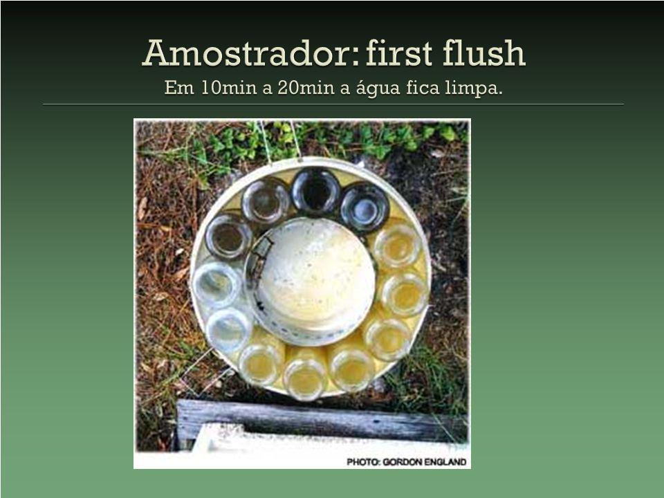 3P Technik do Brasil Aquastock (Wisy) (11) 3815-4814 www.aquastock.com.br
