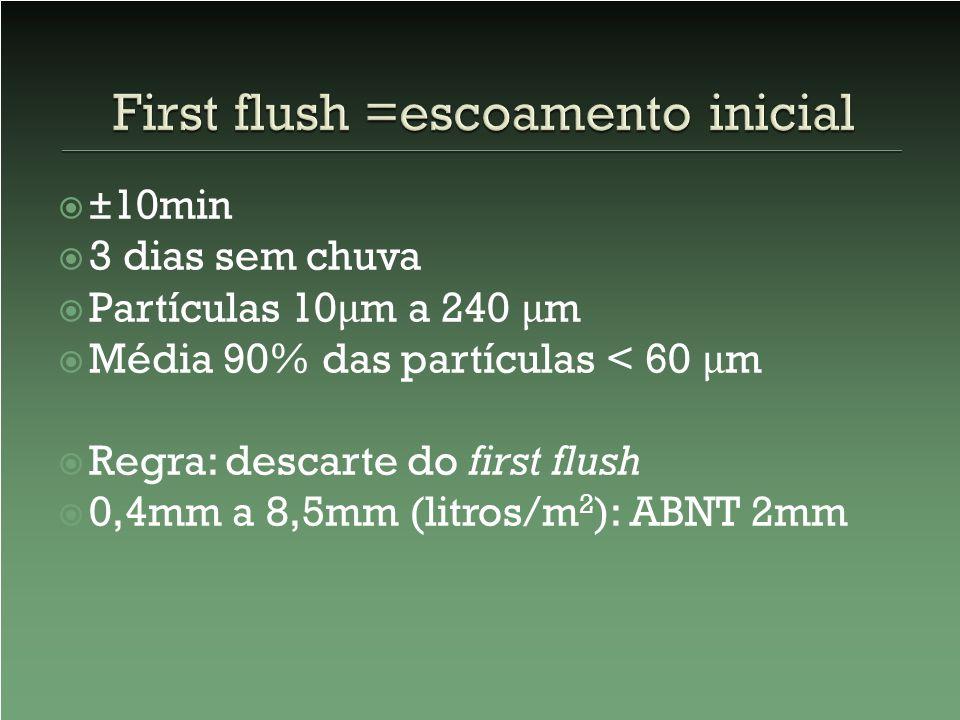 ±10min 3 dias sem chuva Partículas 10 μ m a 240 μ m Média 90% das partículas < 60 μ m Regra: descarte do first flush 0,4mm a 8,5mm (litros/m 2 ): ABNT